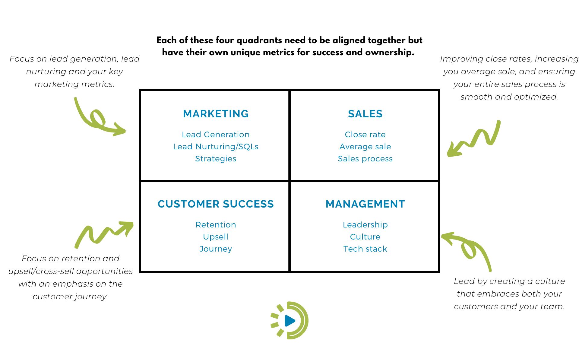 Growth strategy matrix-3